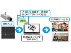 AI画像認識エンジン構築サービス
